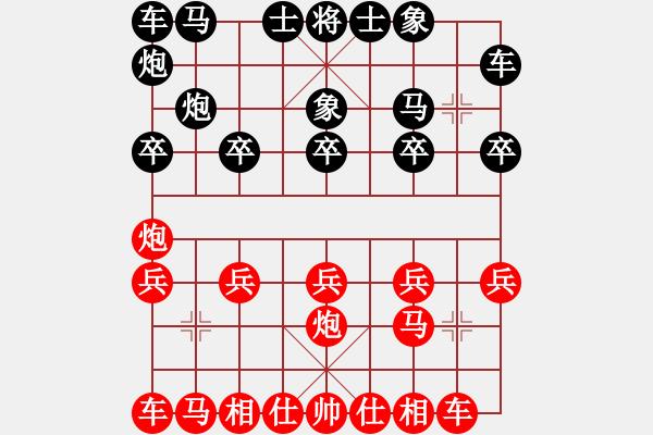 象棋棋谱图片:董嘉琦 先负 陈幸琳 - 步数:10