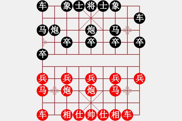 象棋棋谱图片:15 顺炮横车变叠炮局 - 步数:10