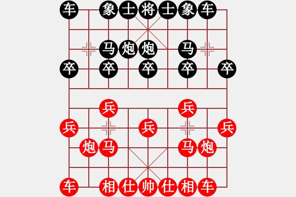 象棋棋谱图片:bbboy002(0舵)-胜-htliew(2舵) - 步数:10